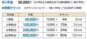 国際ビジネス大学校_学費